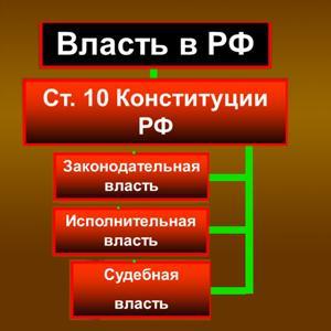Органы власти Уссурийска