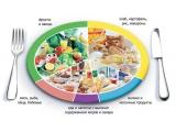 Марко Поло - иконка «питание» в Уссурийске